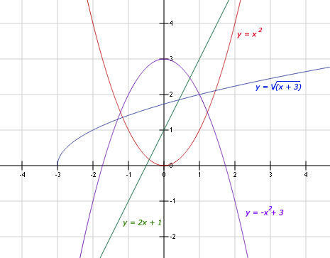 aanmelden wiskunde huiswerk